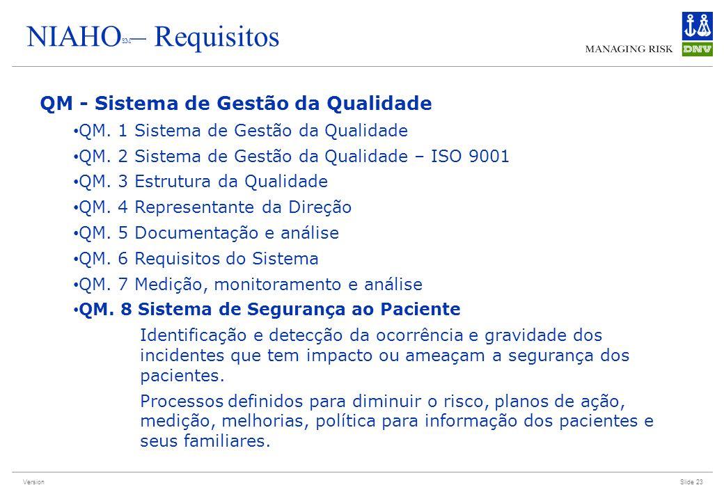 Version Slide 23 NIAHO SM – Requisitos QM - Sistema de Gestão da Qualidade QM. 1 Sistema de Gestão da Qualidade QM. 2 Sistema de Gestão da Qualidade –