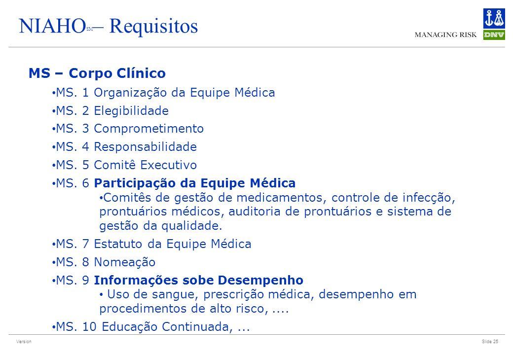 Version Slide 25 NIAHO SM – Requisitos MS – Corpo Clínico MS. 1 Organização da Equipe Médica MS. 2 Elegibilidade MS. 3 Comprometimento MS. 4 Responsab