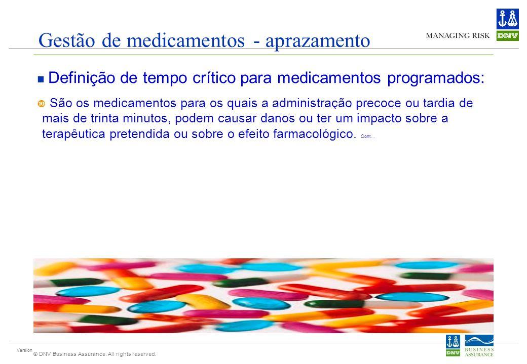 Version © DNV Business Assurance. All rights reserved. Gestão de medicamentos - aprazamento Definição de tempo crítico para medicamentos programados:
