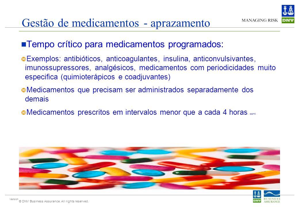 Version © DNV Business Assurance. All rights reserved. Gestão de medicamentos - aprazamento Tempo crítico para medicamentos programados: Exemplos: ant