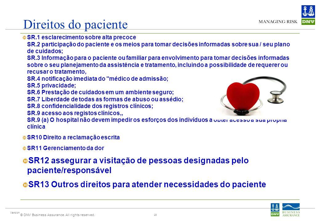 Version © DNV Business Assurance. All rights reserved. Direitos do paciente SR.1 esclarecimento sobre alta precoce SR.2 participação do paciente e os