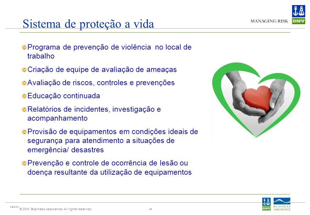 Version © DNV Business Assurance. All rights reserved. Sistema de proteção a vida Programa de prevenção de violência no local de trabalho Criação de e