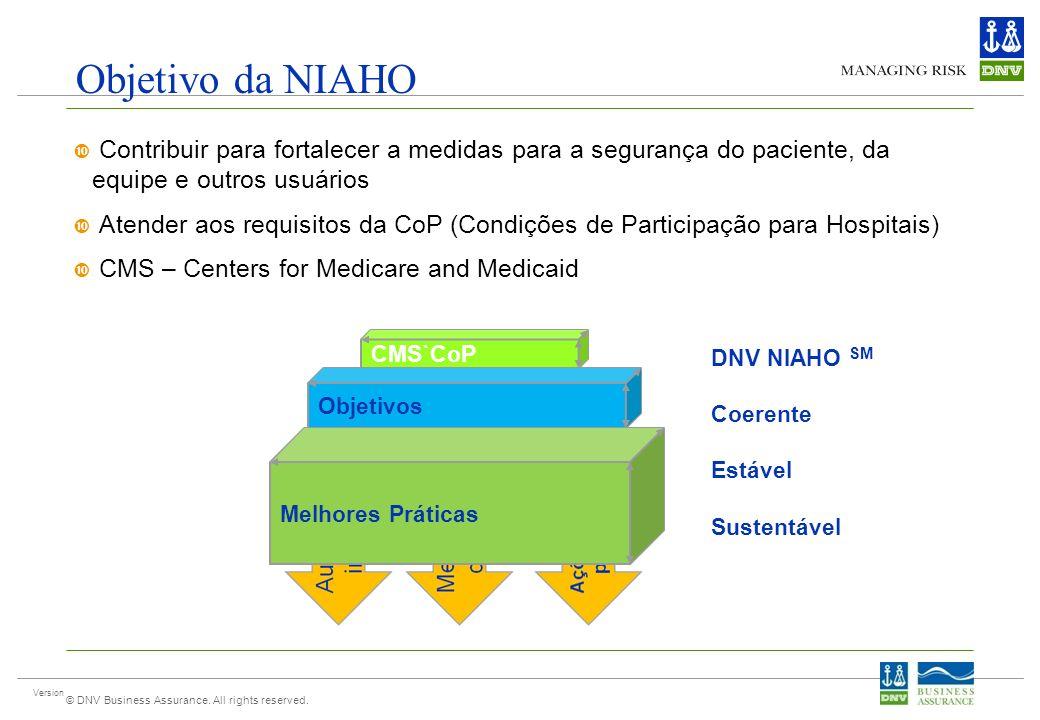 Version © DNV Business Assurance. All rights reserved. Objetivo da NIAHO Contribuir para fortalecer a medidas para a segurança do paciente, da equipe