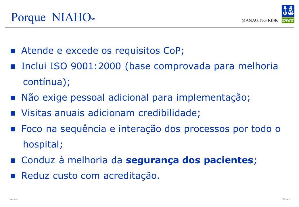 Version Porque NIAHO SM Atende e excede os requisitos CoP; Inclui ISO 9001:2000 (base comprovada para melhoria contínua); Não exige pessoal adicional