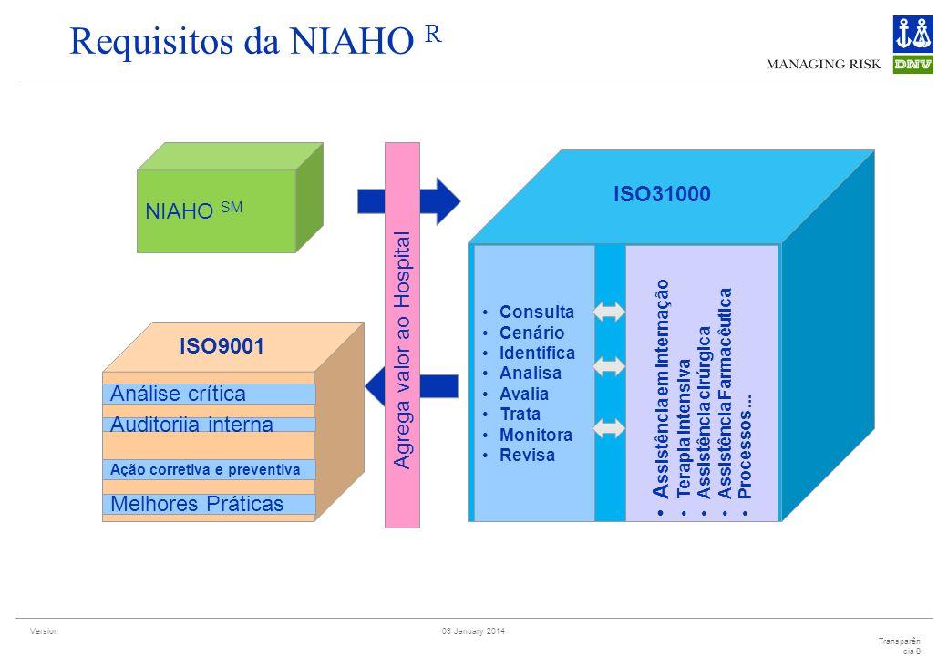 Version Transparên cia 8 03 January 2014 Requisitos da NIAHO R NIAHO SM Agrega valor ao Hospital Análise crítica Auditoriia interna Ação corretiva e p