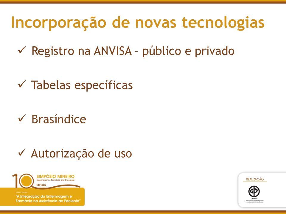 Registro na ANVISA – público e privado Tabelas específicas Brasíndice Autorização de uso