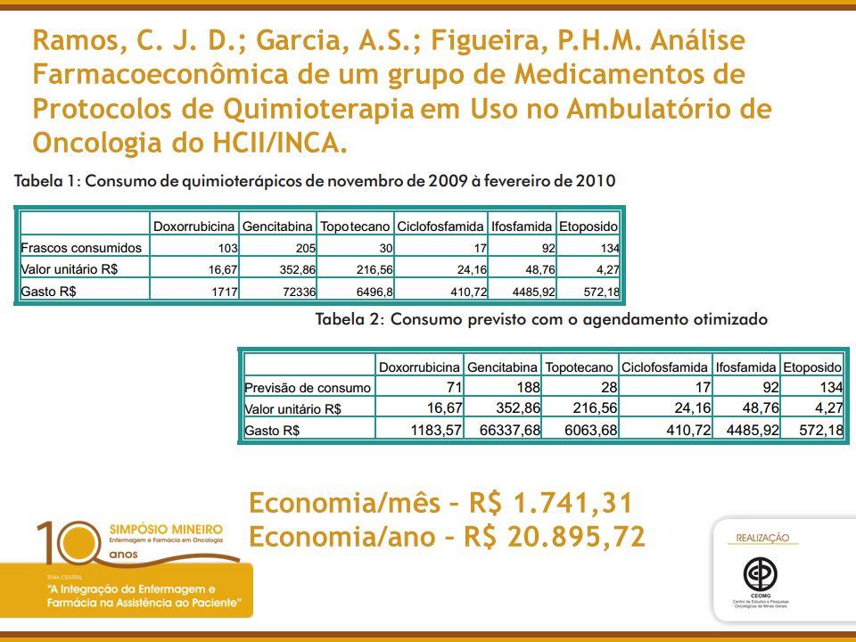 Ramos, C. J. D.; Garcia, A.S.; Figueira, P.H.M. Análise Farmacoeconômica de um grupo de Medicamentos de Protocolos de Quimioterapia em Uso no Ambulató