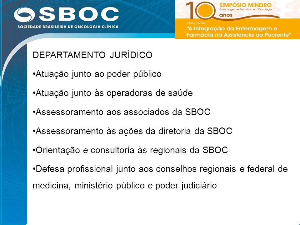 10 DEPARTAMENTO JURÍDICO Atuação junto ao poder público Atuação junto às operadoras de saúde Assessoramento aos associados da SBOC Assessoramento às a
