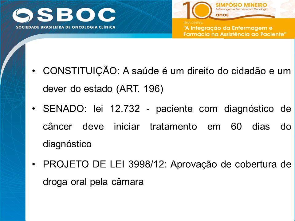 14 CONSTITUIÇÃO: A saúde é um direito do cidadão e um dever do estado (ART. 196) SENADO: lei 12.732 - paciente com diagnóstico de câncer deve iniciar