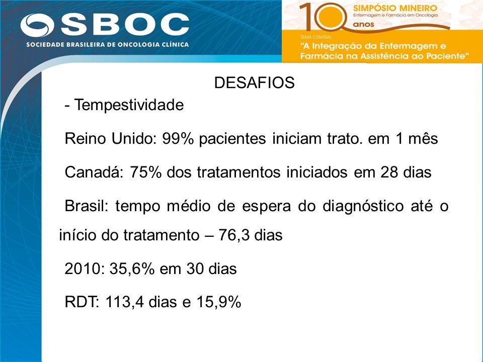 16 DESAFIOS - Tempestividade Reino Unido: 99% pacientes iniciam trato. em 1 mês Canadá: 75% dos tratamentos iniciados em 28 dias Brasil: tempo médio d