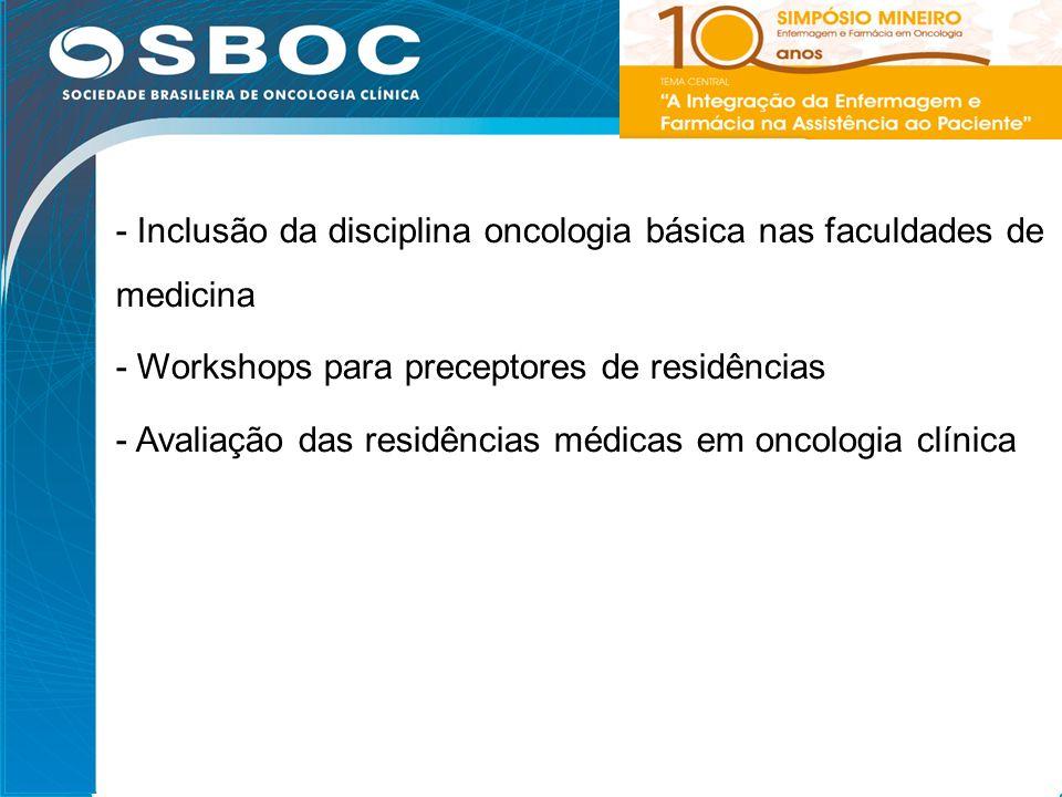 39 - Inclusão da disciplina oncologia básica nas faculdades de medicina - Workshops para preceptores de residências - Avaliação das residências médica