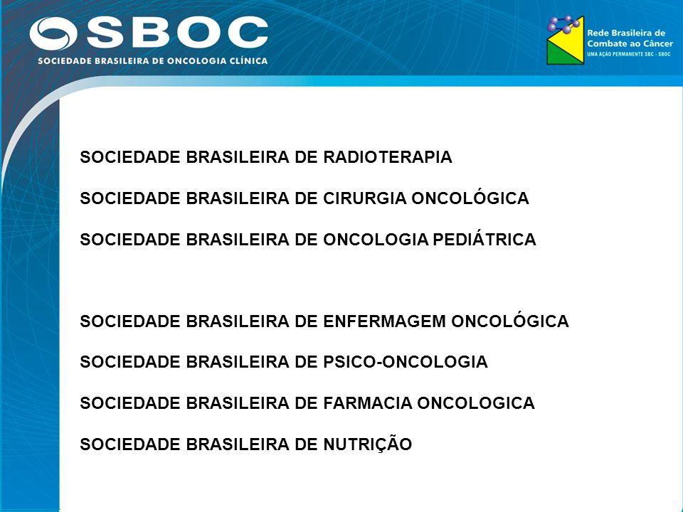 44 SOCIEDADE BRASILEIRA DE RADIOTERAPIA SOCIEDADE BRASILEIRA DE CIRURGIA ONCOLÓGICA SOCIEDADE BRASILEIRA DE ONCOLOGIA PEDIÁTRICA SOCIEDADE BRASILEIRA