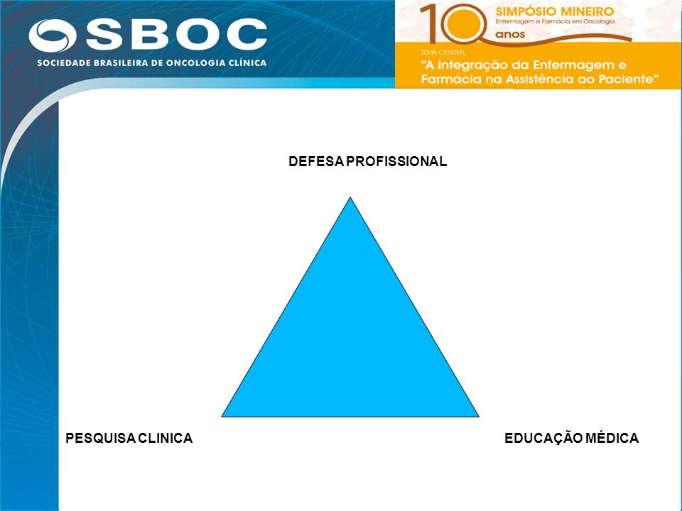 39 - Inclusão da disciplina oncologia básica nas faculdades de medicina - Workshops para preceptores de residências - Avaliação das residências médicas em oncologia clínica