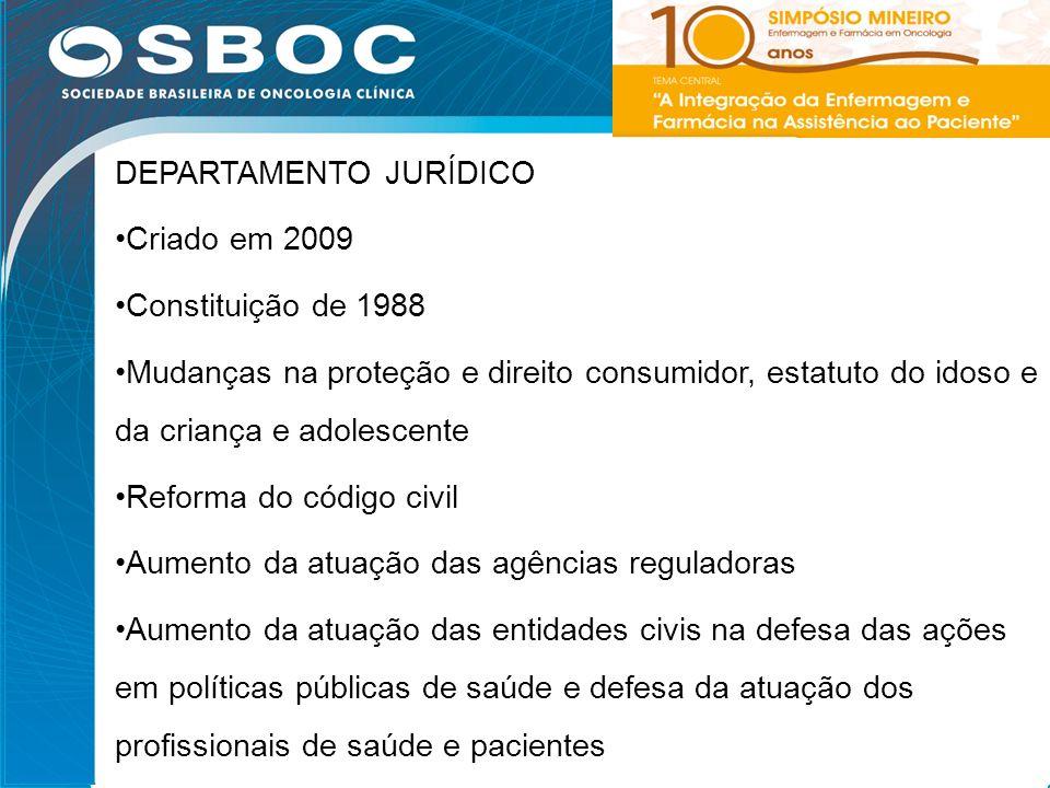 99 9 DEPARTAMENTO JURÍDICO Criado em 2009 Constituição de 1988 Mudanças na proteção e direito consumidor, estatuto do idoso e da criança e adolescente