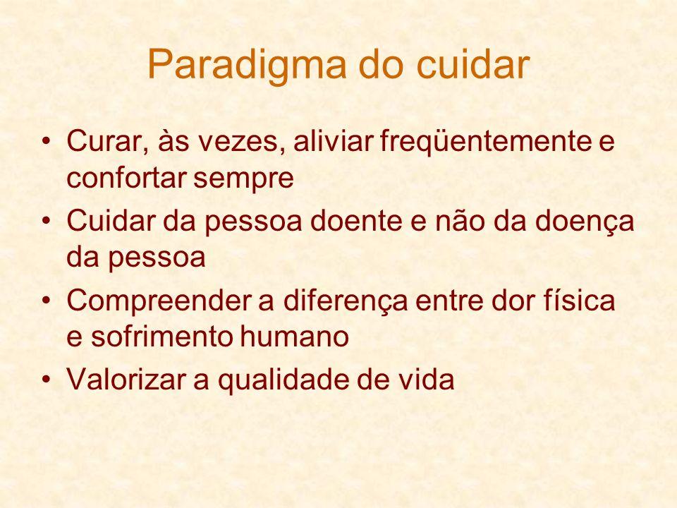 Paradigma do cuidar Curar, às vezes, aliviar freqüentemente e confortar sempre Cuidar da pessoa doente e não da doença da pessoa Compreender a diferen