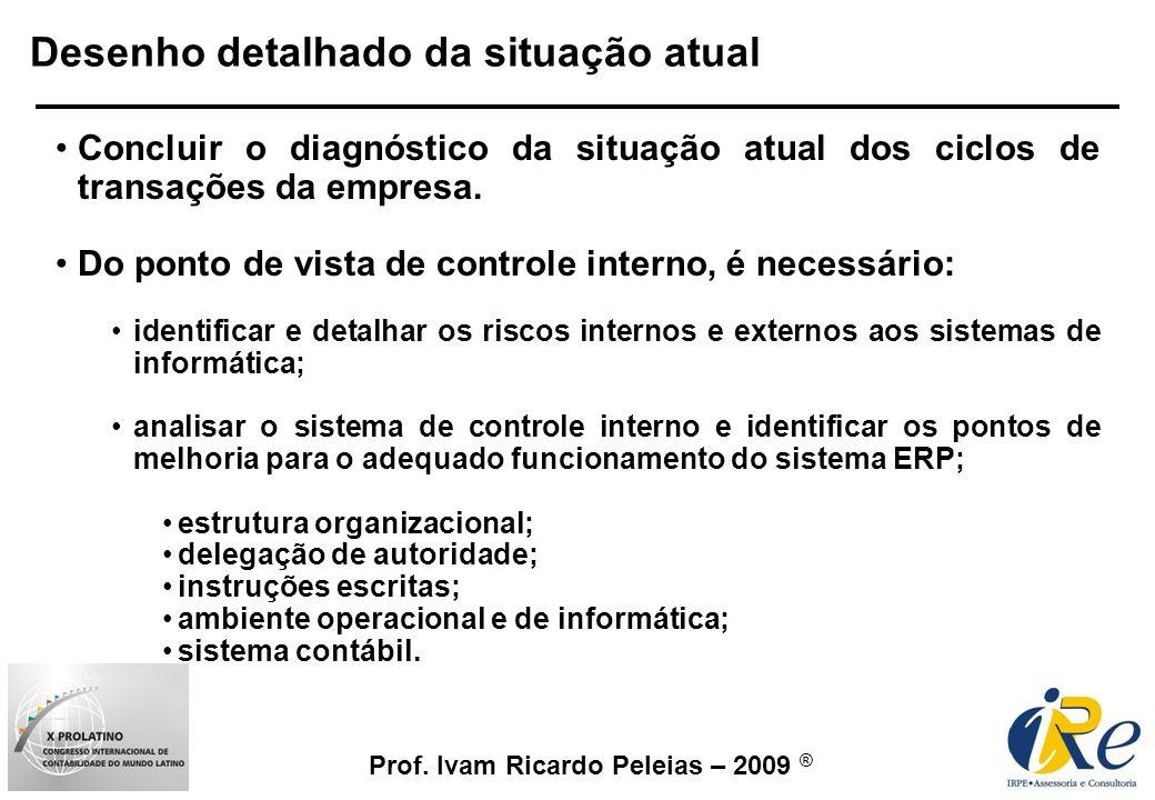 Prof. Ivam Ricardo Peleias – 2009 ® Desenho detalhado da situação atual Concluir o diagnóstico da situação atual dos ciclos de transações da empresa.