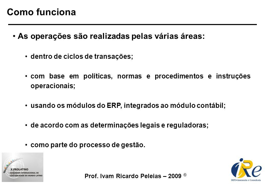 Prof. Ivam Ricardo Peleias – 2009 ® As operações são realizadas pelas várias áreas: dentro de ciclos de transações; com base em políticas, normas e pr