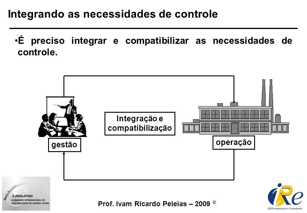 Prof. Ivam Ricardo Peleias – 2009 ® Integrando as necessidades de controle É preciso integrar e compatibilizar as necessidades de controle. Integração