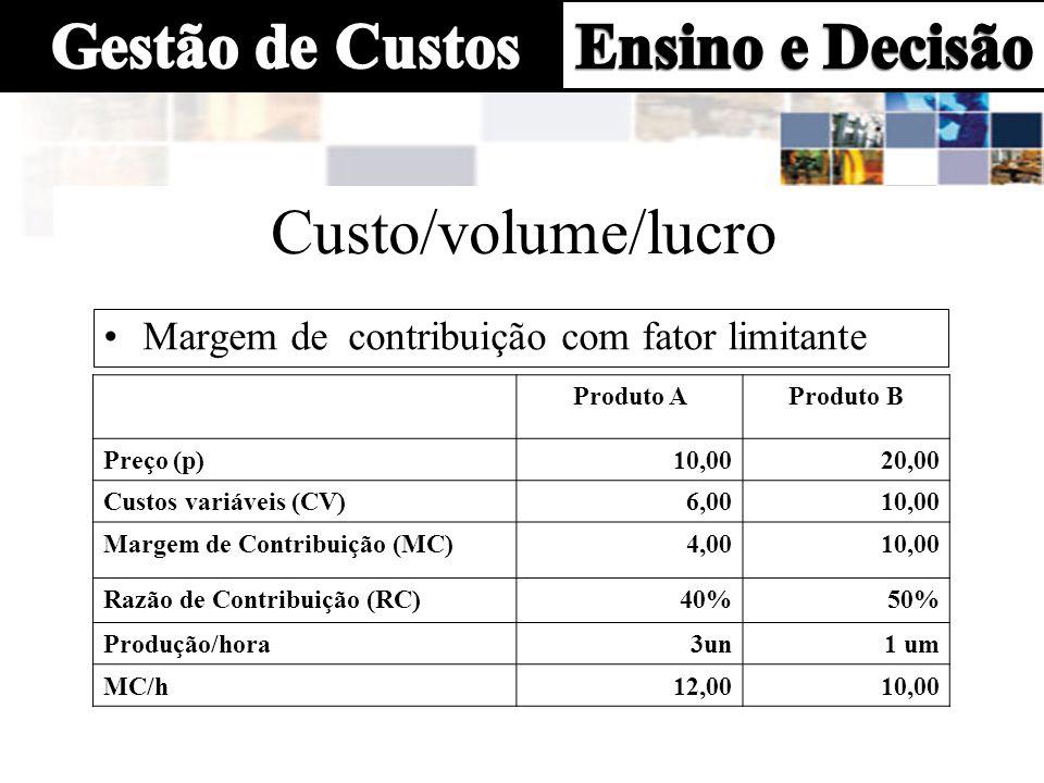Custo/volume/lucro Margem de contribuição com fator limitante Produto AProduto B Preço (p)10,0020,00 Custos variáveis (CV)6,0010,00 Margem de Contribu