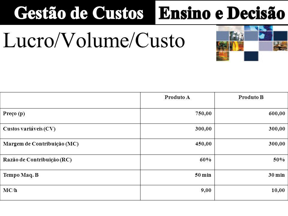 Produto AProduto B Preço (p)750,00600,00 Custos variáveis (CV)300,00 Margem de Contribuição (MC)450,00300,00 Razão de Contribuição (RC)60%50% Tempo Ma