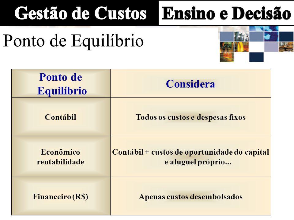 Ponto de Equilíbrio Ponto de Equilíbrio Considera ContábilTodos os custos e despesas fixos Econômico rentabilidade Contábil + custos de oportunidade d