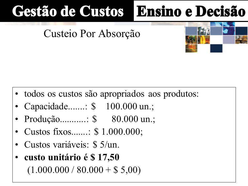 Custeio Por Absorção todos os custos são apropriados aos produtos: Capacidade.......: $ 100.000 un.; Produção...........: $ 80.000 un.; Custos fixos..