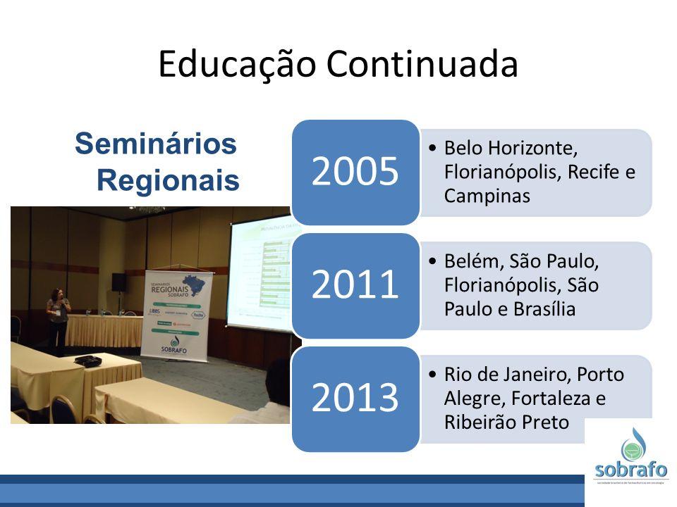 Educação Continuada Belo Horizonte, Florianópolis, Recife e Campinas 2005 Belém, São Paulo, Florianópolis, São Paulo e Brasília 2011 Rio de Janeiro, P