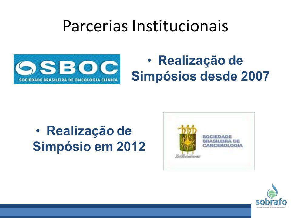Parcerias Institucionais Realização de Simpósios desde 2007 Realização de Simpósio em 2012