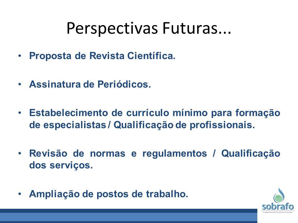 Perspectivas Futuras... Proposta de Revista Científica. Assinatura de Periódicos. Estabelecimento de currículo mínimo para formação de especialistas /