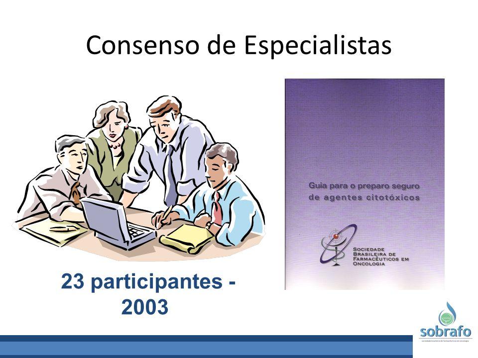 Consenso de Especialistas 23 participantes - 2003