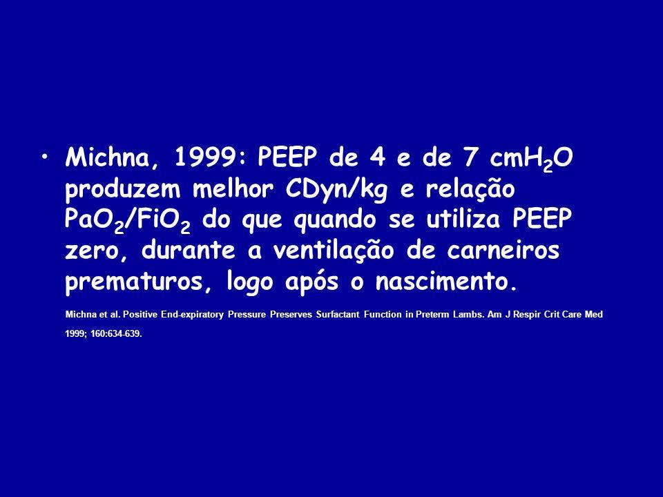 Michna, 1999: PEEP de 4 e de 7 cmH 2 O produzem melhor CDyn/kg e relação PaO 2 /FiO 2 do que quando se utiliza PEEP zero, durante a ventilação de carn