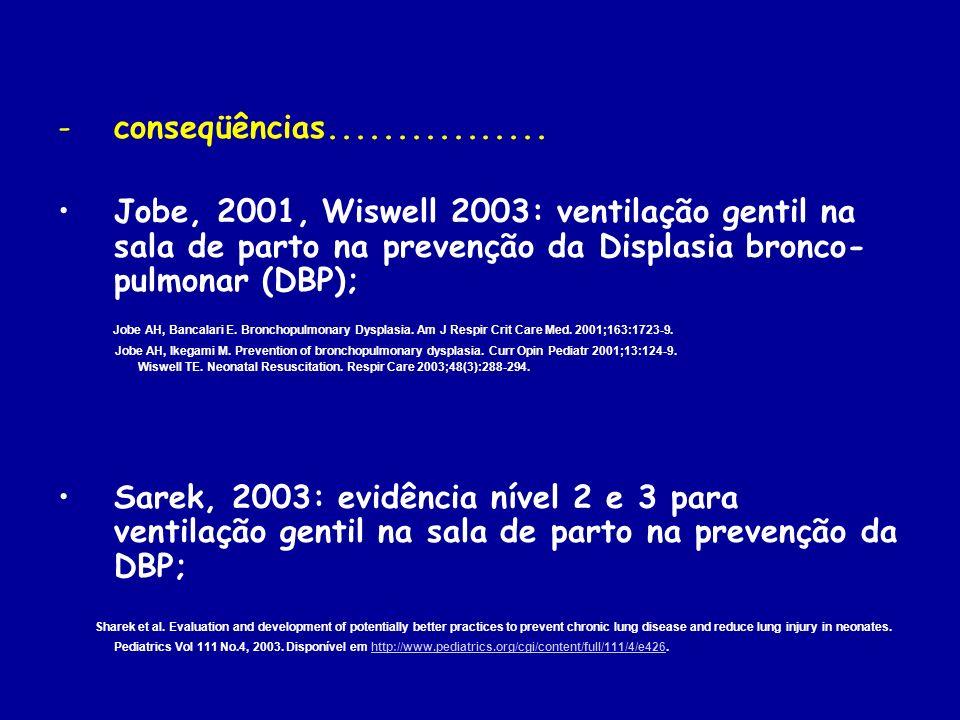 -conseqüências................ Jobe, 2001, Wiswell 2003: ventilação gentil na sala de parto na prevenção da Displasia bronco- pulmonar (DBP); Jobe AH,