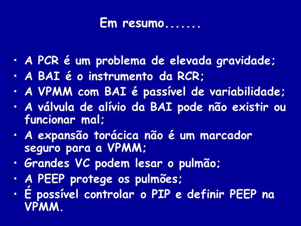 Em resumo....... A PCR é um problema de elevada gravidade; A BAI é o instrumento da RCR; A VPMM com BAI é passível de variabilidade; A válvula de alív