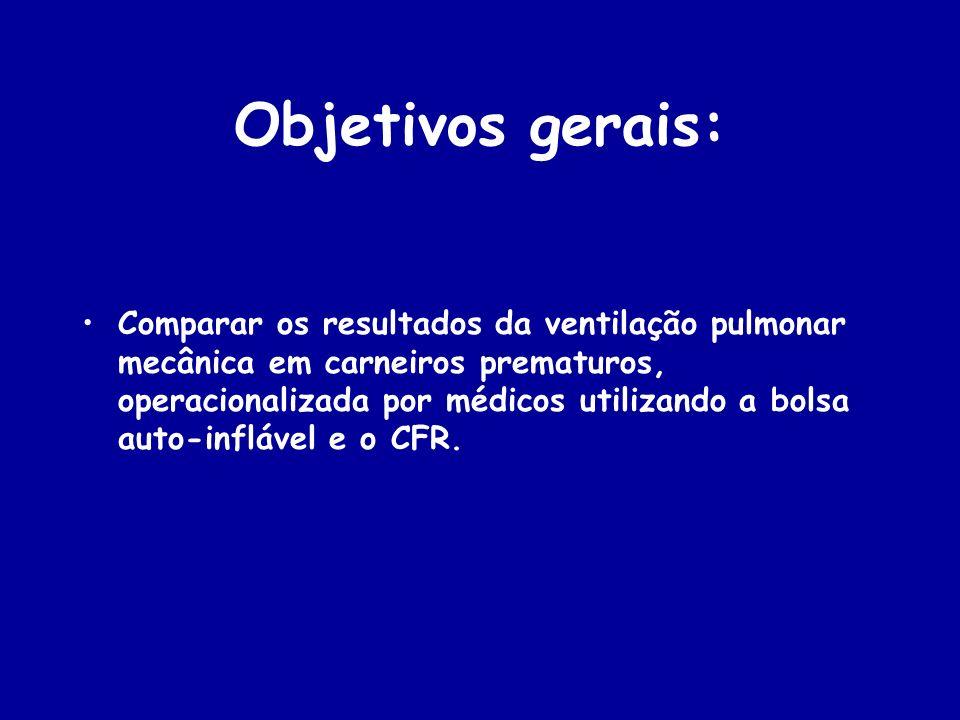 Objetivos gerais: Comparar os resultados da ventilação pulmonar mecânica em carneiros prematuros, operacionalizada por médicos utilizando a bolsa auto