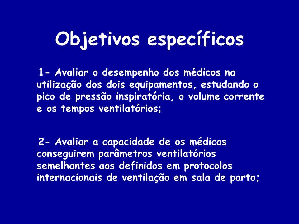 Objetivos específicos 1- Avaliar o desempenho dos médicos na utilização dos dois equipamentos, estudando o pico de pressão inspiratória, o volume corr