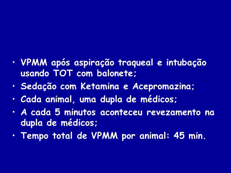 VPMM após aspiração traqueal e intubação usando TOT com balonete; Sedação com Ketamina e Acepromazina; Cada animal, uma dupla de médicos; A cada 5 min
