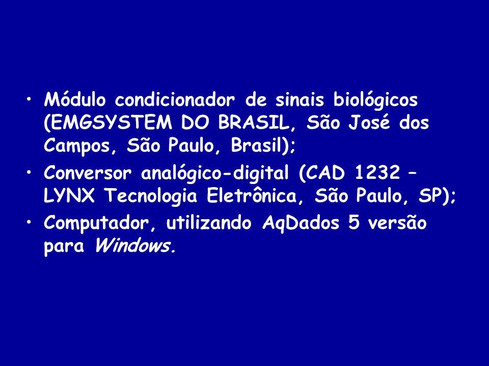 Módulo condicionador de sinais biológicos (EMGSYSTEM DO BRASIL, São José dos Campos, São Paulo, Brasil); Conversor analógico-digital (CAD 1232 – LYNX