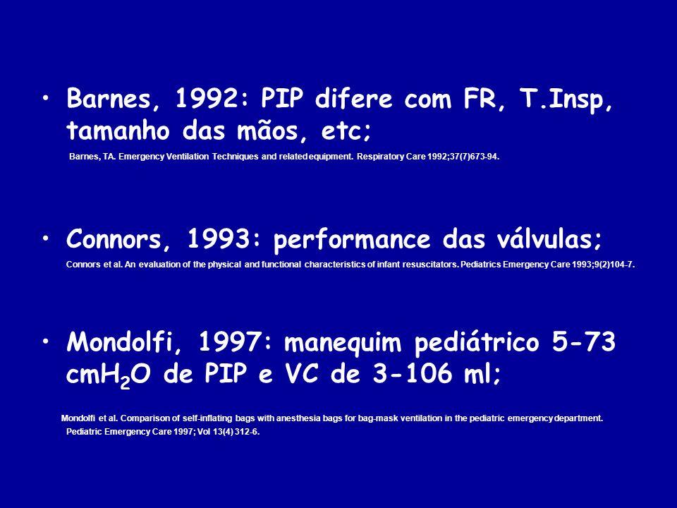 Discussão - PIP Mediana 39,8 vs 30,2 cmH 2 O 30±10% cmH 2 O – RR 5,3 >40 cmH 2 O – 49,14% com a BAI e zero no CFR Barnes, 1992 Finer et al., 1986 Mondolfi et al., 1997 Hussey et al., 2004 Oddie et al., 2005 Resende et al., 2006
