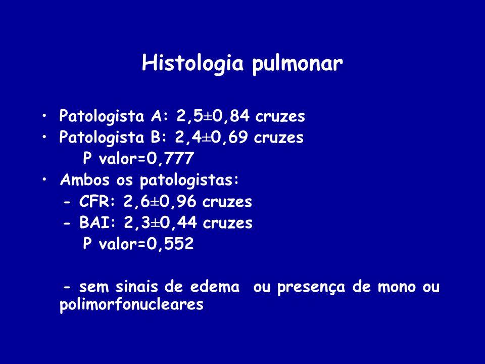 Histologia pulmonar Patologista A: 2,5±0,84 cruzes Patologista B: 2,4±0,69 cruzes P valor=0,777 Ambos os patologistas: - CFR: 2,6±0,96 cruzes - BAI: 2