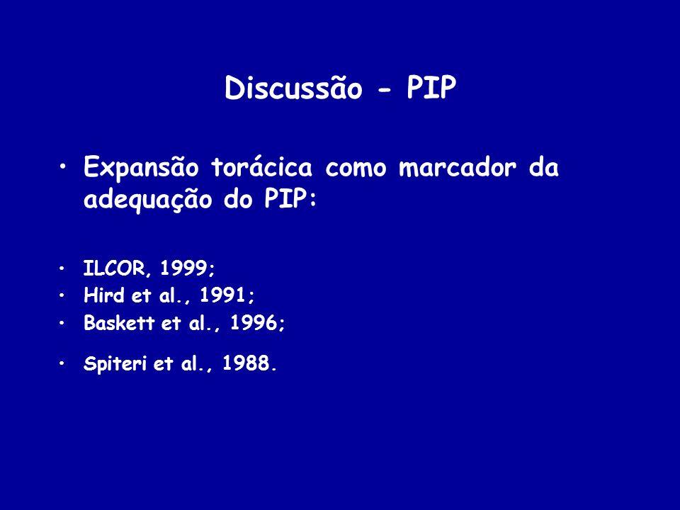 Discussão - PIP Expansão torácica como marcador da adequação do PIP: ILCOR, 1999; Hird et al., 1991; Baskett et al., 1996; Spiteri et al., 1988.
