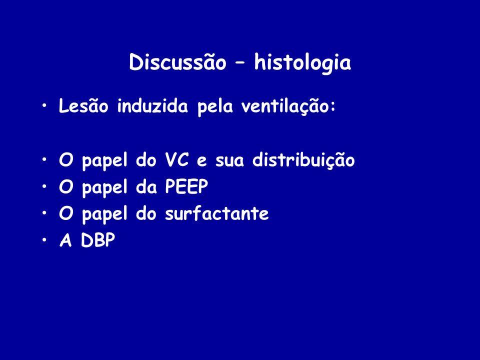 Discussão – histologia Lesão induzida pela ventilação: O papel do VC e sua distribuição O papel da PEEP O papel do surfactante A DBP