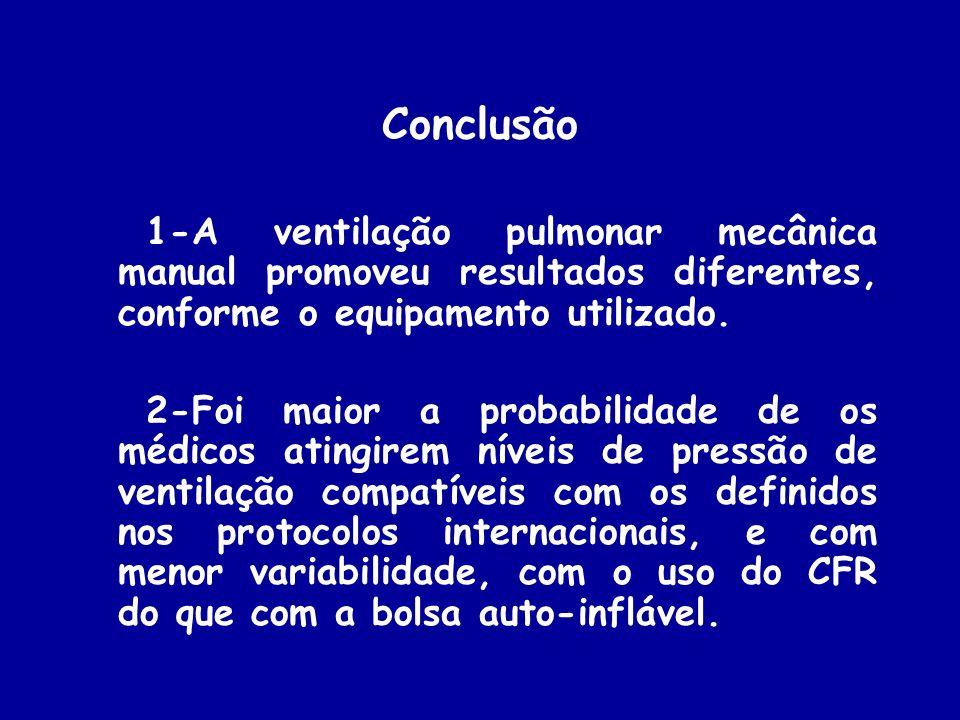1-A ventilação pulmonar mecânica manual promoveu resultados diferentes, conforme o equipamento utilizado. 2-Foi maior a probabilidade de os médicos at