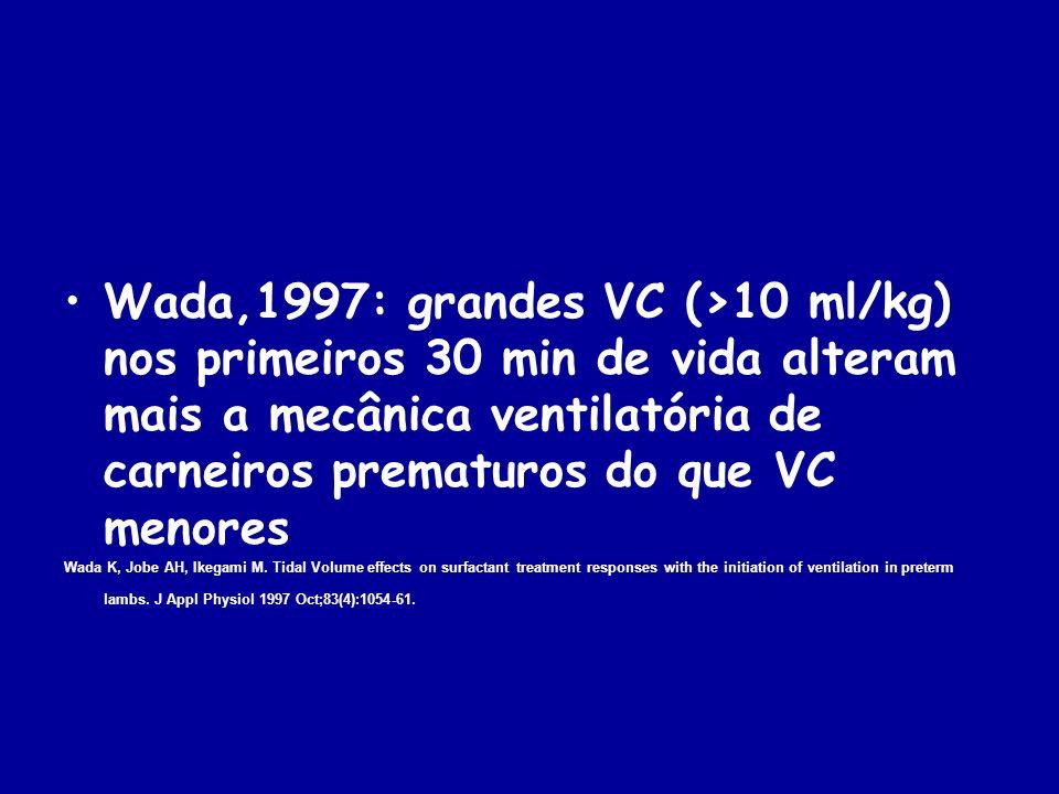 Wada,1997: grandes VC (>10 ml/kg) nos primeiros 30 min de vida alteram mais a mecânica ventilatória de carneiros prematuros do que VC menores Wada K,