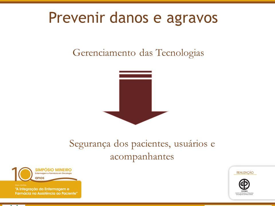 Agência Nacional de Vigilância Sanitária www.anvisa.gov.br Gerenciamento das Tecnologias Segurança dos pacientes, usuários e acompanhantes Prevenir da