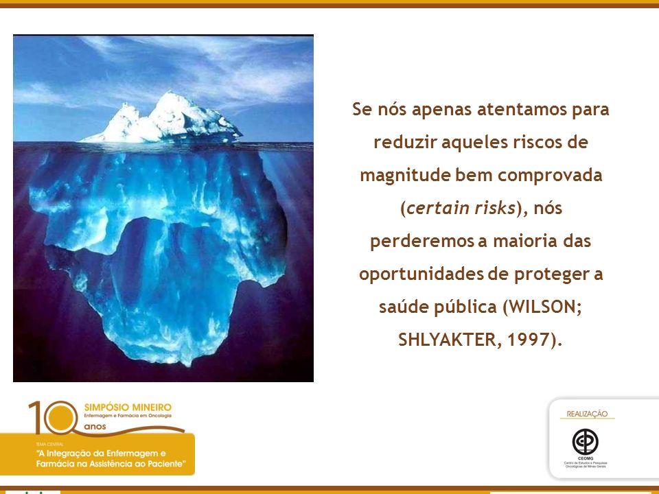 Agência Nacional de Vigilância Sanitária www.anvisa.gov.br Se nós apenas atentamos para reduzir aqueles riscos de magnitude bem comprovada (certain ri