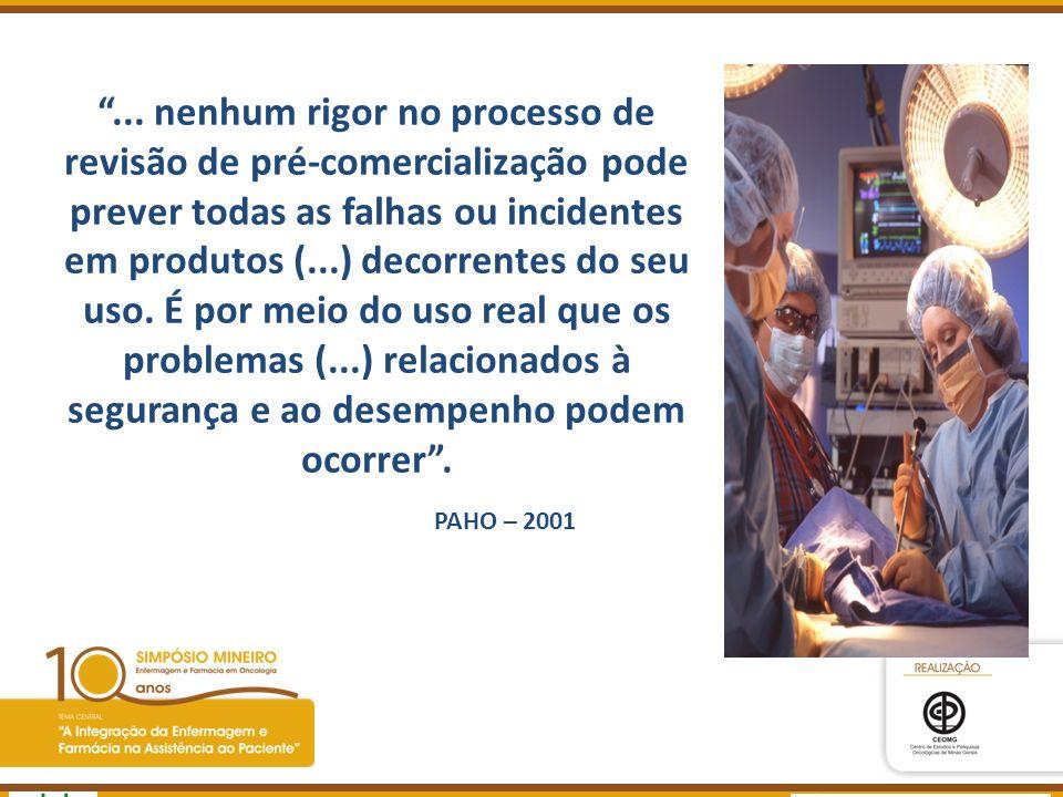 Agência Nacional de Vigilância Sanitária www.anvisa.gov.br... nenhum rigor no processo de revisão de pré-comercialização pode prever todas as falhas o