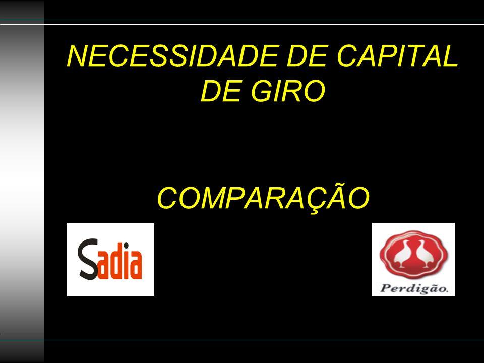 NECESSIDADE DE CAPITAL DE GIRO COMPARAÇÃO