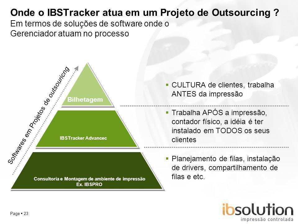 YOUR LOGO Page 23 Onde o IBSTracker atua em um Projeto de Outsourcing ? CULTURA de clientes, trabalha ANTES da impressão Trabalha APÓS a impressão, co