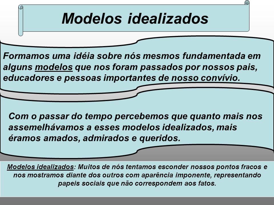 3/1/20148 Modelos idealizados Formamos uma idéia sobre nós mesmos fundamentada em alguns modelos que nos foram passados por nossos pais, educadores e