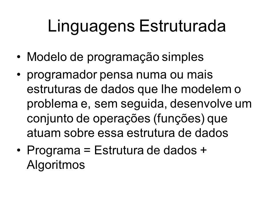Linguagens Estruturada Modelo de programação simples programador pensa numa ou mais estruturas de dados que lhe modelem o problema e, sem seguida, des